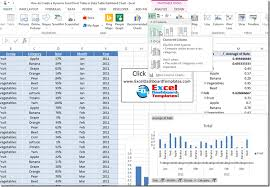Excel Pivot Chart Dashboard How To Create A Dynamic Excel Pivot Table Dashboard Chart