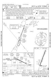 Ils Approach Chart Explained Why Do Some Approaches Have Suffix Letters Such As Y And Z