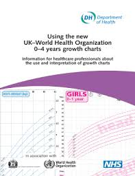 Baby Growth Chart Uk Nhs Baby Growth Cahrt Lamasa Jasonkellyphoto Co
