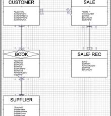 is this a correct er diagram for a bookstore datab      chegg comexpert answer