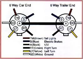 wiring diagram for 6 pin trailer connection the wiring diagram pollak trailer plugs wiring diagram nilza wiring diagram