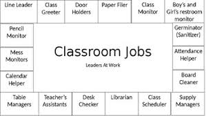 Easy Classroom Jobs Chart
