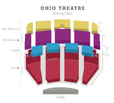Southern Theater Seating Chart Seating Charts Columbus Association For The Performing Arts
