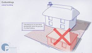 outbuildings are not permitted development within the grounds of a listed building