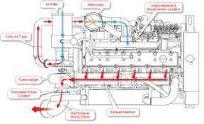 yamaha r wiring diagram image gallery photogyps 2002 yamaha r6 wiring diagram on fuel level sensor wiring diagram