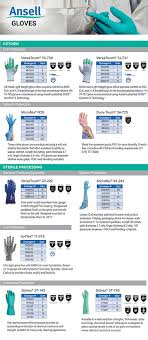 Ansell Chemical Chart Glove Selection Guide Images Gloves And Descriptions