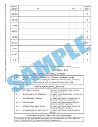 School Readiness Test (SRT) 4th Edition 1.800.642.6787