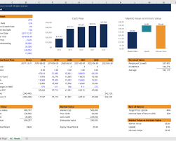 Personal Finance Model Personal Finance Budget Template Marketplace Free Download