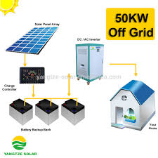 Picture Of Diagram Solar Power Systems Download More Maps - Home solar power system design