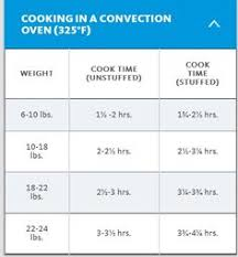 Turkey Bake Time Chart Convection Oven Conversion Chart Chocolate Cooking