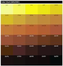 Lewybrewing Srm Chart