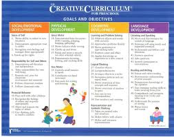 ideas about Creative Curriculum Preschool on Pinterest