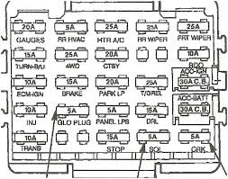 tail light wiring diagram for 1993 chevy wiring diagram technic wiring diagram 1993 chevy truck wiring diagrams konsult1993 chevy c1500 truck fuse diagram wiring diagram toolbox