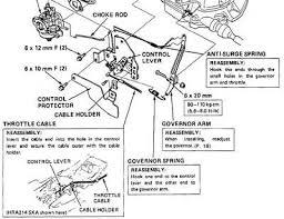 Briggs And Stratton Service Repair Manuals Small Engine