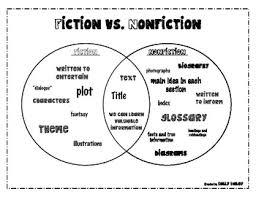 Fiction Vs Nonfiction Venn Diagram Fiction Vs Nonfiction Venn Diagram By Holly Daley Tpt