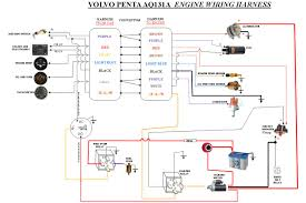 volvo penta electrical wiring diagram wiring diagram 1994 5 7 volvo penta alternator wiring diagram automotive on