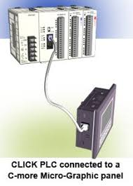 click plc wiring diagram click image wiring diagram features of the click plc on click plc wiring diagram