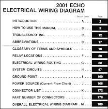 toyota echo wiring diagram toyota wiring diagrams online 2001 toyota echo wiring diagram manual original
