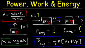 introduction to power work and energy force velocity kinetic  introduction to power work and energy force velocity kinetic energy physics practice problems