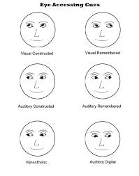 Lying Eye Chart Lying Eye Chart Nlp Eye Chart Lying