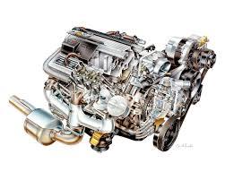 corvette engines for actusre us new gen 5 corvette engine