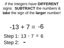 Integers Examples Adding Integers Rules With Examples Powerpoint Addition By Olivia Penn