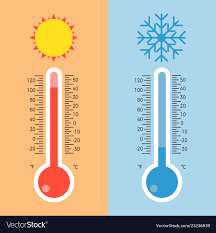 Thermometer Design Thermometer Flat Style With Scale