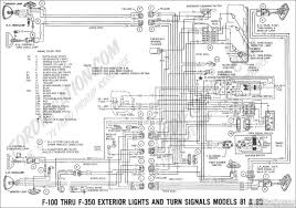 1979 ford f150 turn signal wiring diagram wiring diagram 1979 ford f150 turn signal wiring diagram