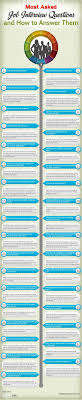 The 25 Best Top Interview Questions Ideas On Pinterest