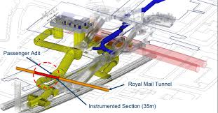 Tunnels and tunnelling — Geotechnical and Environmental Research Group