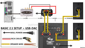 bose home theatre wiring diagram solidfonts bose home theatre wiring diagram solidfonts