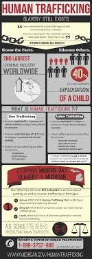 ag human trafficking federal contractors middot human trafficking infographic