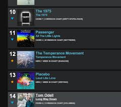 Number 12 In The Uk Album Charts The Temperance Movement