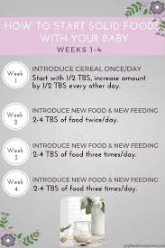How To Introduce Food To Baby Chart When To Feed Baby Solid Foods Chart Solid Foods For Babies