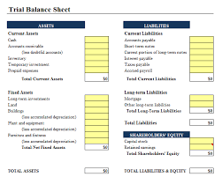 balance sheet template trial balance sheet template accounting templates