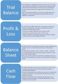 Importance Of Cash Flow Statement With Example