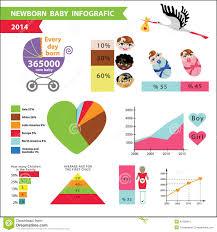 Detailed Baby Infographic New Born Statistics Stock Illustration