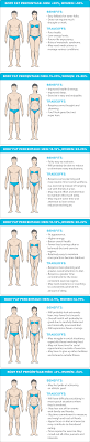 The cost of getting lean: Is it really worth the trade-off ...