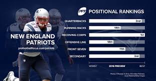 2016 Season Preview New England Patriots Nfl News