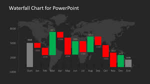 Waterfall Chart Template Powerpoint Data Driven Waterfall Chart For Powerpoint