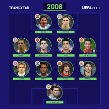 Latest fifa 21 players watched by you. Uefa Reveal Every Champions League Team Of The Year Since 2001 But Which Superstar Xi Would Lift The Trophy