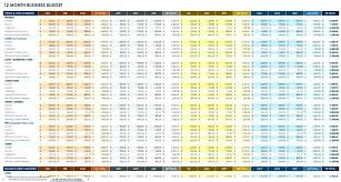 Monthly And Yearly Budget Template Annual Operating Budget Template Annual Operating Budget