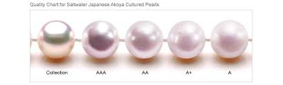 10 Actual Pearl Grading Chart