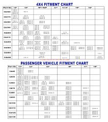 Scc Tire Chain Size Chart Www Bedowntowndaytona Com
