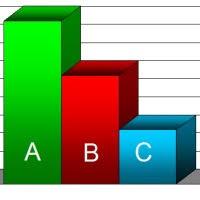 abc анализ склада автосервиса или автомагазина abc анализ