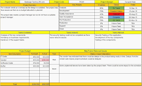 project weekly report format weekly report template excel beautiful 44 report templates free