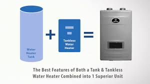Hybrid Water Heater Vs Tankless The Westinghouse Residential Gas Hybrid Water Heater Youtube