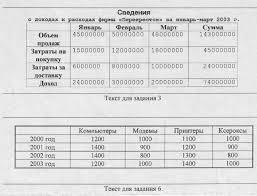 Лабораторные работы по информатике для студентов и магистрантов  Приложение к лабораторной работе 2 3 47 КБ