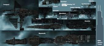 The Hangar Ship Sizes Interstellar Privateer