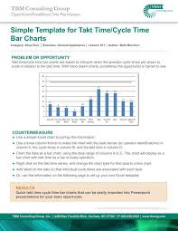 Simple Template For Takt Time Cycle Time Bar Charts